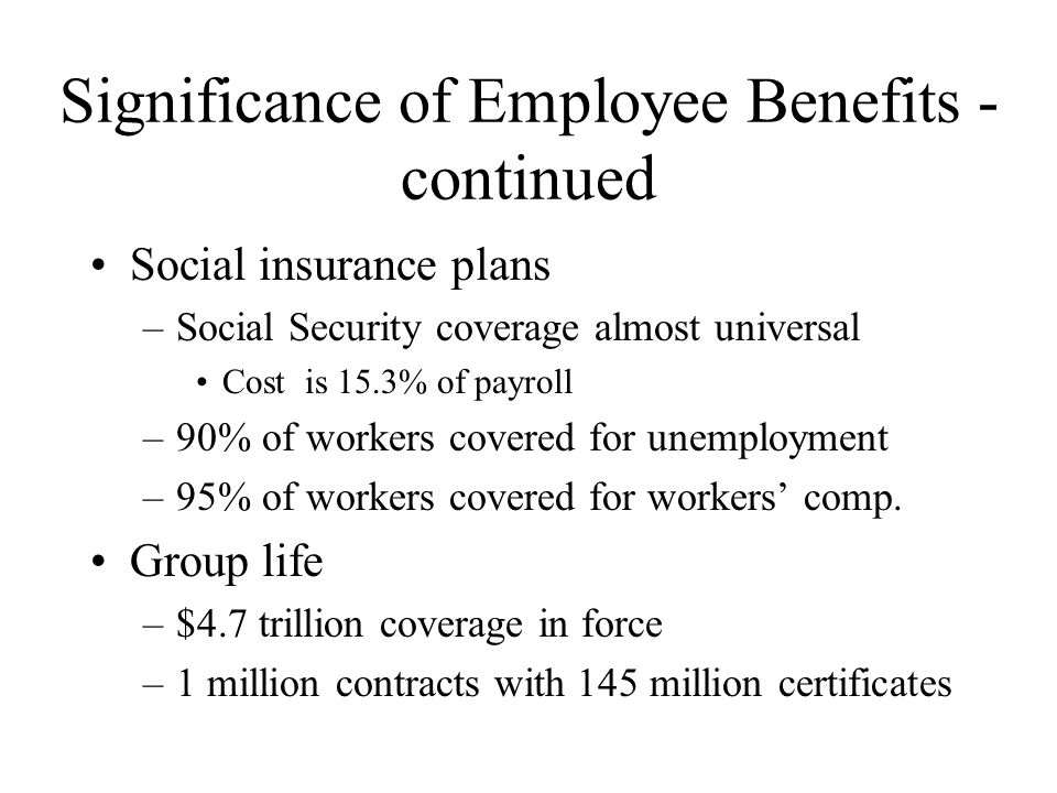 Significance of Employee Benefits - continued Social insurance plans –Social Security coverage almost universal Cost is 15.3% of payroll –90% of workers covered for unemployment –95% of workers covered for workers' comp.