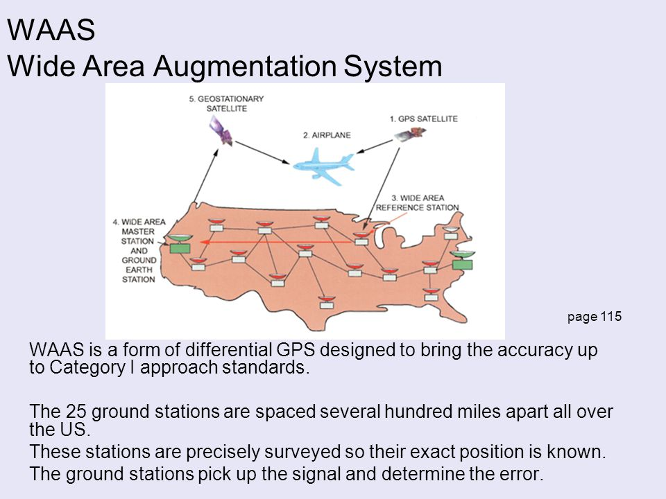 WAAS Wide Area Augmentation System WAAS is a form of differential GPS designed to bring the accuracy up to Category I approach standards.