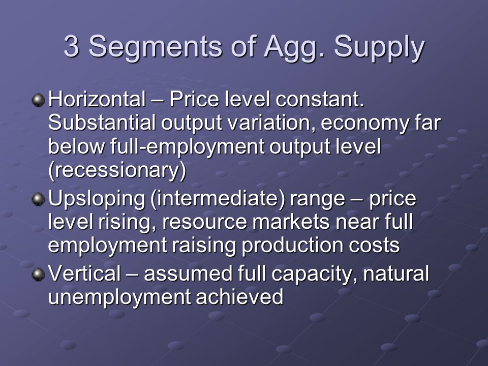 3 Segments of Agg. Supply Horizontal – Price level constant.