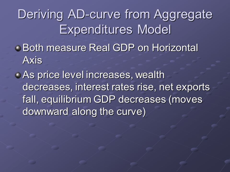Deriving AD-curve from Aggregate Expenditures Model Both measure Real GDP on Horizontal Axis As price level increases, wealth decreases, interest rates rise, net exports fall, equilibrium GDP decreases (moves downward along the curve)