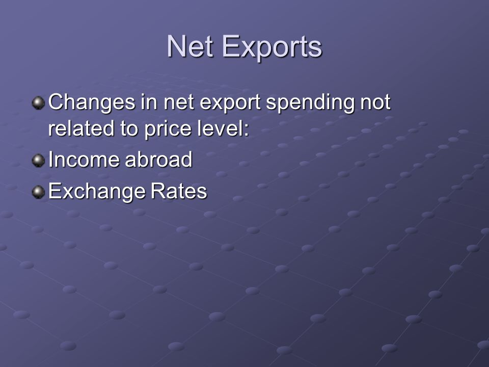 Net Exports Changes in net export spending not related to price level: Income abroad Exchange Rates
