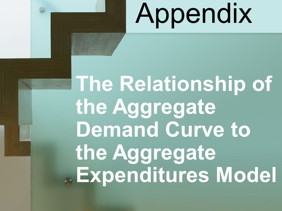 The Relationship of the Aggregate Demand Curve to the Aggregate Expenditures Model Appendix