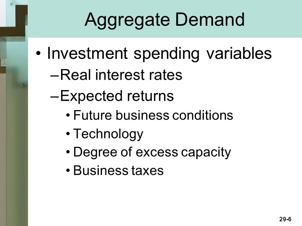 29-6 Aggregate Demand Investment spending variables –Real interest rates –Expected returns Future business conditions Technology Degree of excess capacity Business taxes