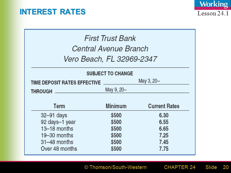 © Thomson/South-WesternSlideCHAPTER 2420 INTEREST RATES Lesson 24.1
