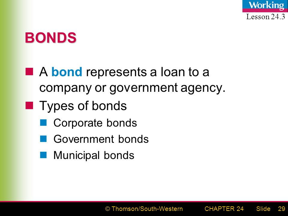 © Thomson/South-WesternSlideCHAPTER 2429 BONDS A bond represents a loan to a company or government agency.