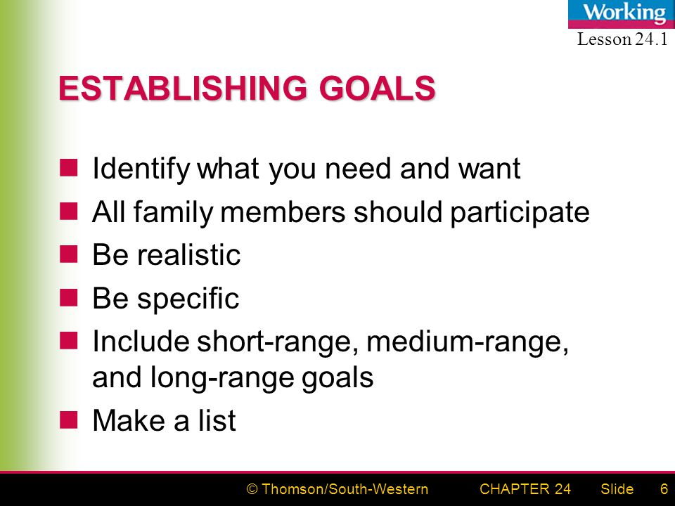 © Thomson/South-WesternSlideCHAPTER 246 ESTABLISHING GOALS Identify what you need and want All family members should participate Be realistic Be specific Include short-range, medium-range, and long-range goals Make a list Lesson 24.1
