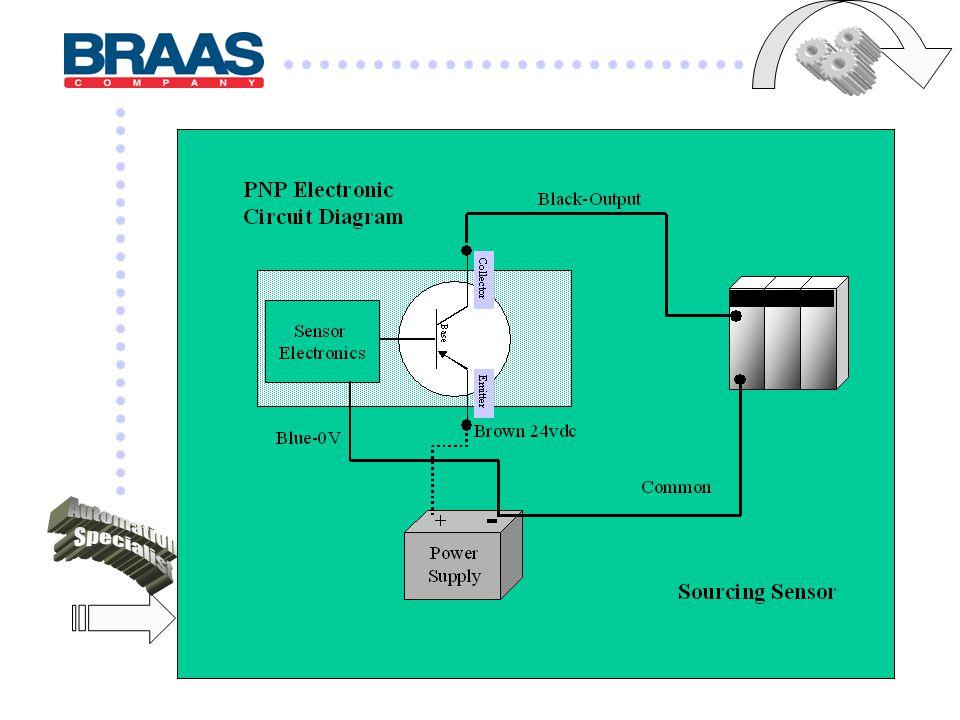 C O M P A N Y ISF-101 Industrial Sensor Fundamentals Instructor Rob ...