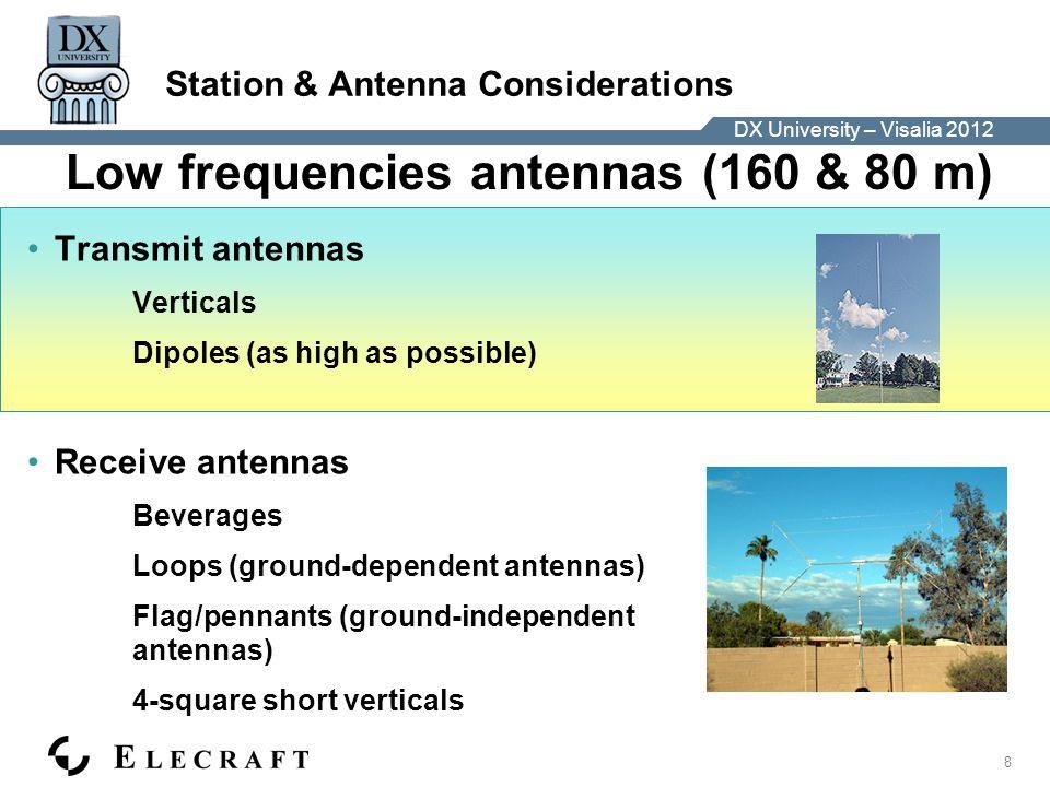 DX University – Visalia Station & Antenna Considerations Ned Sterns