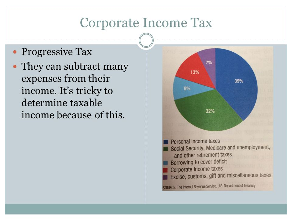 Corporate Income Tax Progressive Tax They can subtract many expenses from their income.