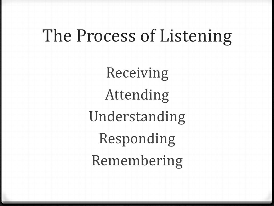 The Process of Listening Receiving Attending Understanding Responding Remembering
