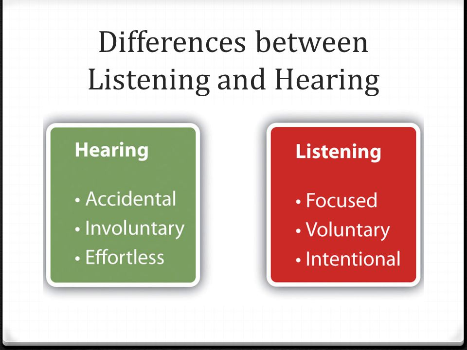 Differences between Listening and Hearing