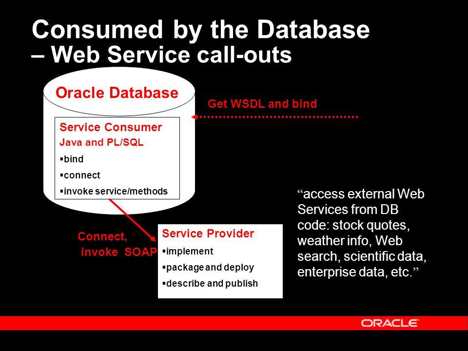 Web Services in Oracle Database 10 g and beyond Ekkehard Rohwedder