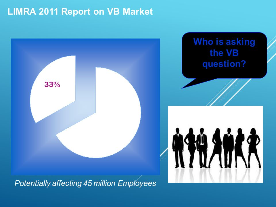 Potentially affecting 45 million Employees Who is asking the VB question.