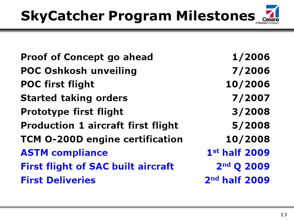 13 SkyCatcher Program Milestones Proof of Concept go ahead1/2006 POC Oshkosh unveiling7/2006 POC first flight10/2006 Started taking orders7/2007 Prototype first flight3/2008 Production 1 aircraft first flight5/2008 TCM O-200D engine certification10/2008 ASTM compliance1 st half 2009 First flight of SAC built aircraft2 nd Q 2009 First Deliveries2 nd half 2009