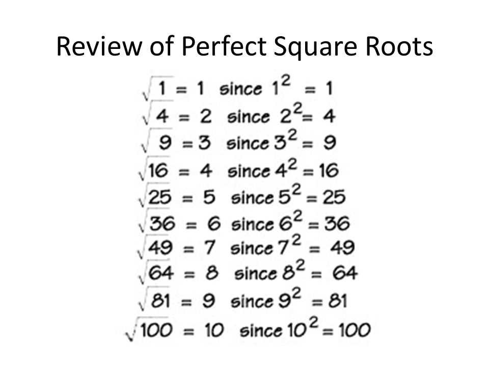 Estimating Square Roots And Cube Roots Review Of Perfect Square