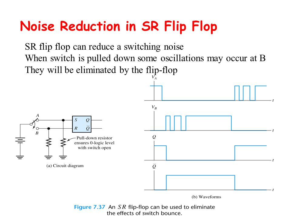b649c9ffb 7 Noise Reduction in SR Flip Flop SR flip flop can reduce a switching noise  When switch is pulled down some oscillations may occur at B They will be ...