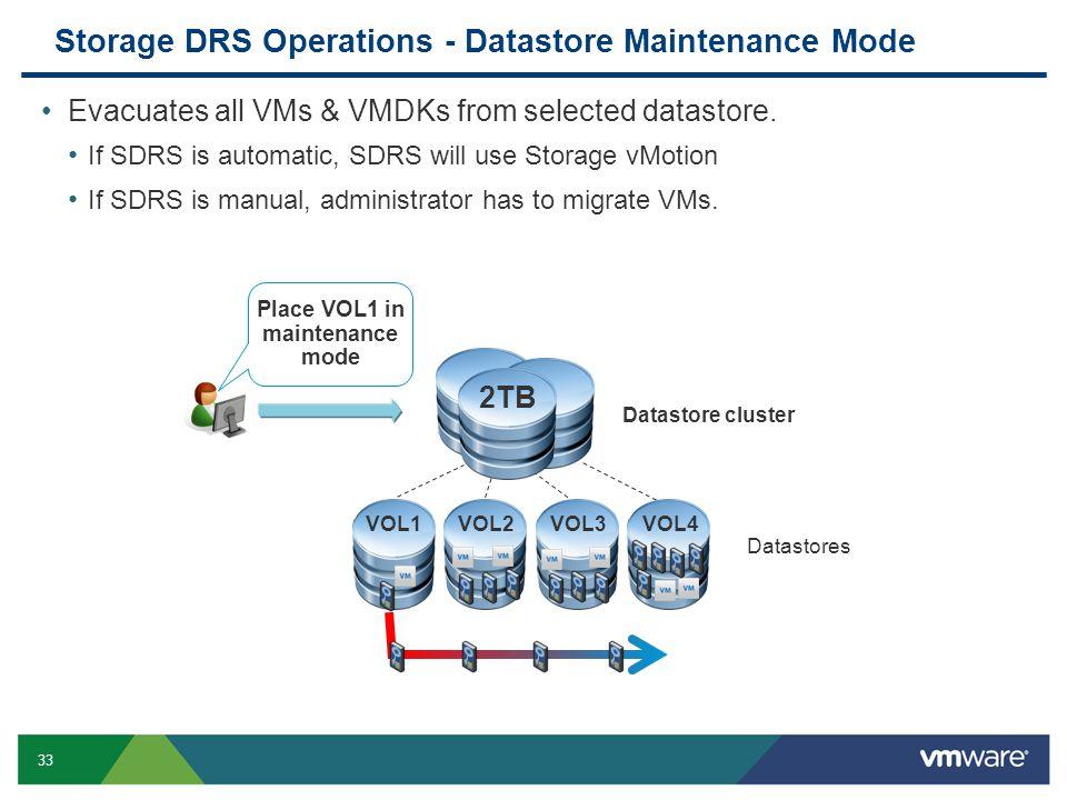 VSP1700 VMware vSphere 5 0 Storage Features Name, Title