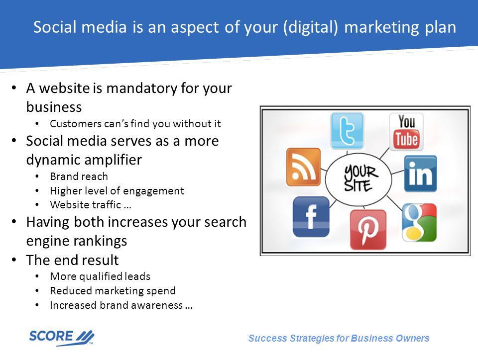 Success Strategies for Business Owners Social media is an aspect of your (digital) marketing plan A website is mandatory for your business Customers can's find you without it Social media serves as a more dynamic amplifier Brand reach Higher level of engagement Website traffic … Having both increases your search engine rankings The end result More qualified leads Reduced marketing spend Increased brand awareness …