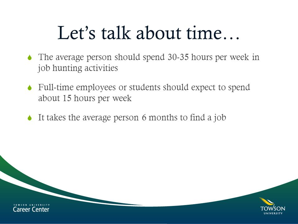 Let's talk about time…  The average person should spend hours per week in job hunting activities  Full-time employees or students should expect to spend about 15 hours per week  It takes the average person 6 months to find a job