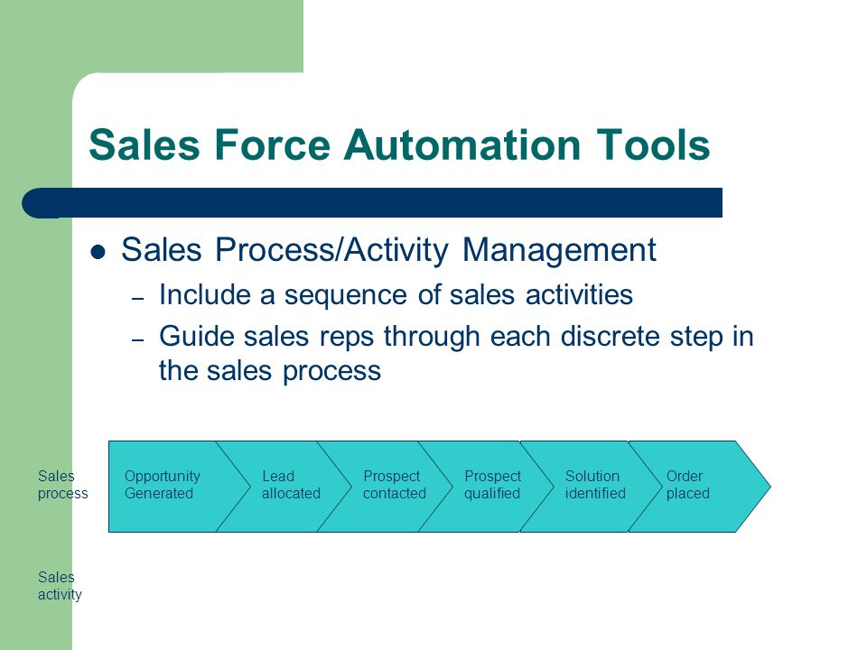 Sales Force Automation Chapter 4 The CRM Handbook  - ppt download