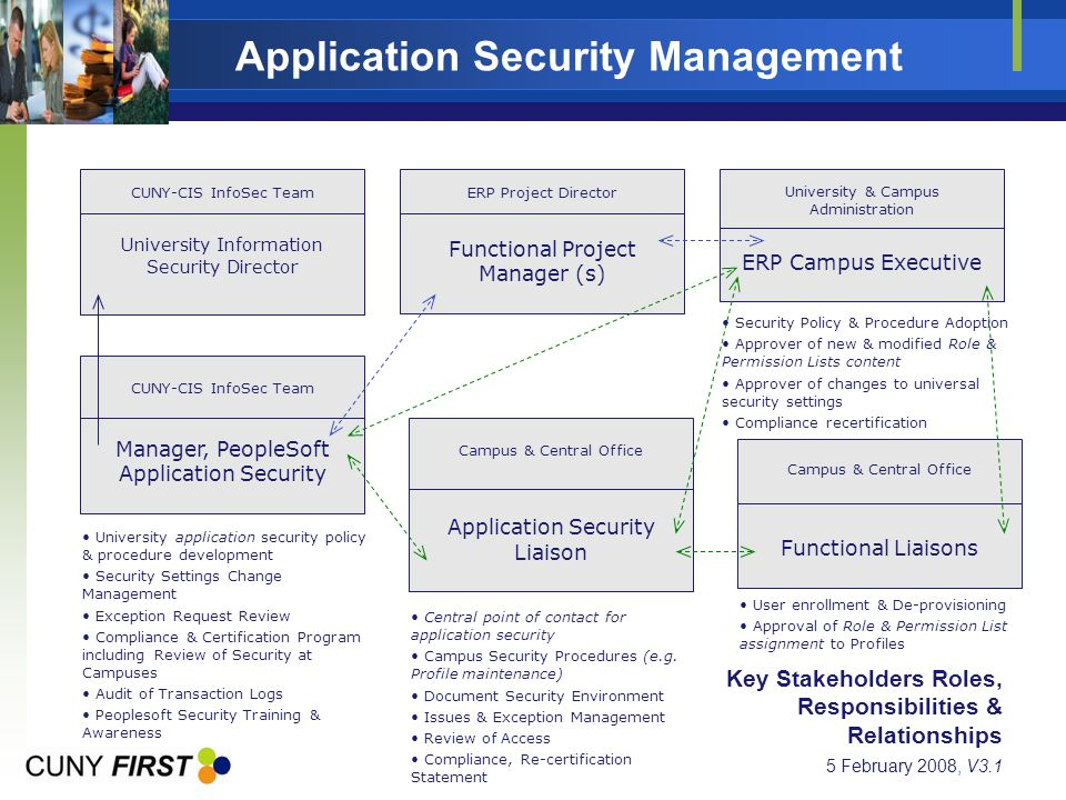 Application security management functional project manager s erp 1 application security management functional project manager thecheapjerseys Gallery