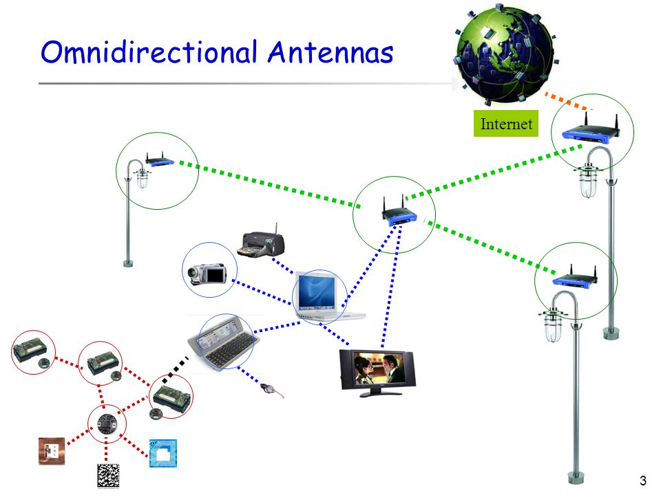 1 Medium Access Control for Wireless Networks using