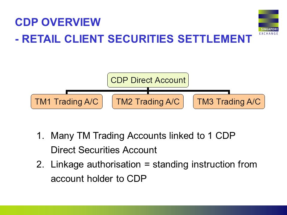 CDP Direct Account TM1 Trading A/C TM2 Trading A/C TM3 Trading A/C 1.Many TM Trading Accounts linked to 1 CDP Direct Securities Account 2.Linkage authorisation = standing instruction from account holder to CDP CDP OVERVIEW - RETAIL CLIENT SECURITIES SETTLEMENT