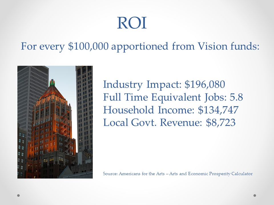 For every $100,000 apportioned from Vision funds: Industry Impact: $196,080 Full Time Equivalent Jobs: 5.8 Household Income: $134,747 Local Govt.