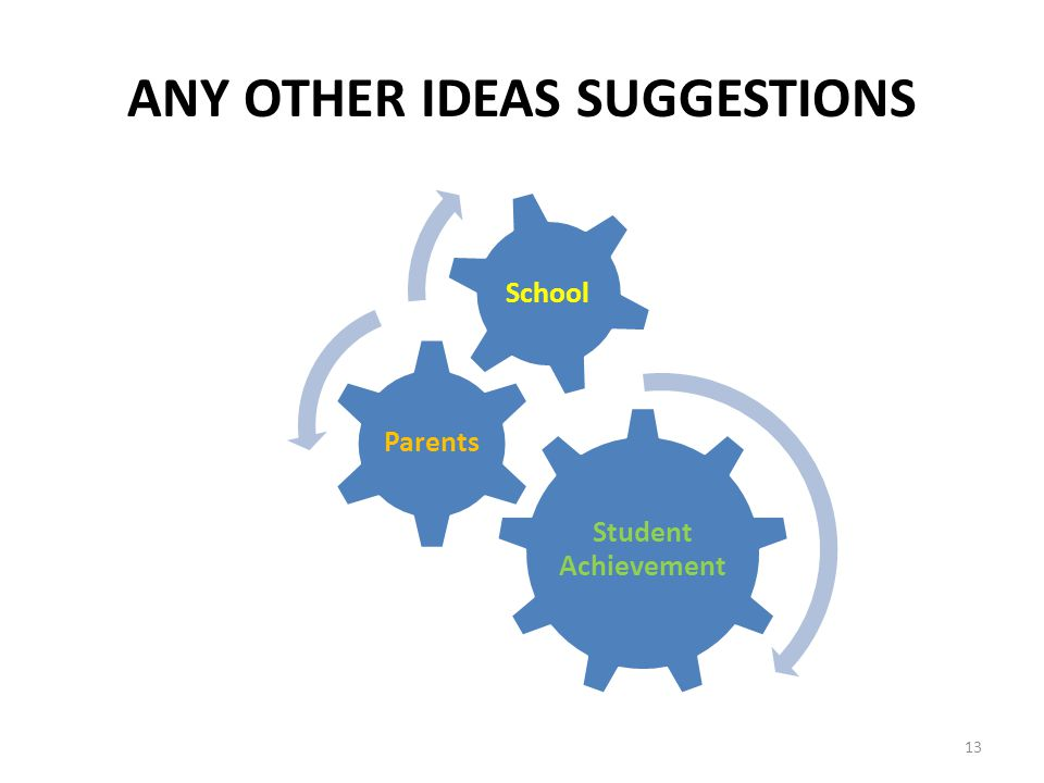 ANY OTHER IDEAS SUGGESTIONS Student Achievement Parents School 13