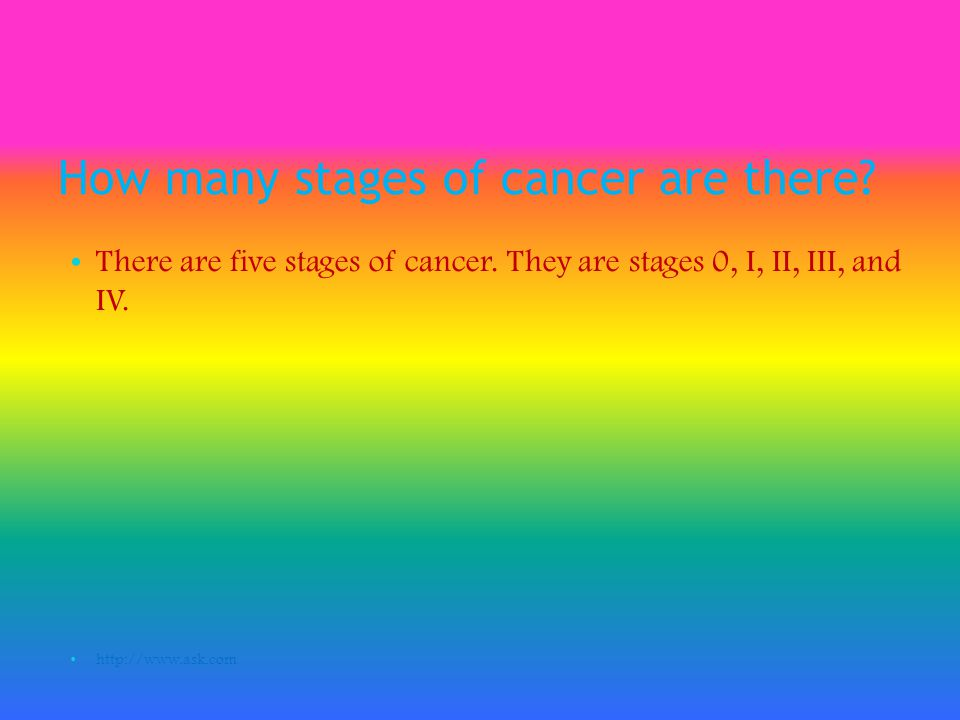 What is the most likely age to get cancer.