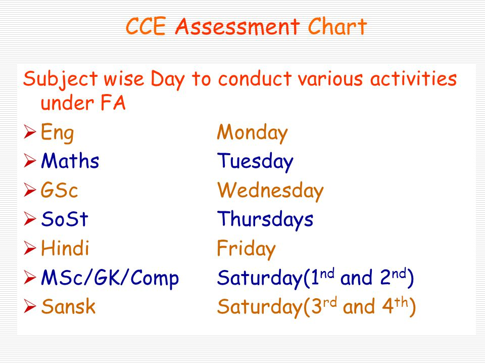 CCE Assessment Chart Subject wise Day to conduct various activities under FA  Eng Monday  MathsTuesday  GScWednesday  SoStThursdays  HindiFriday  MSc/GK/CompSaturday(1 nd and 2 nd )  SanskSaturday(3 rd and 4 th )