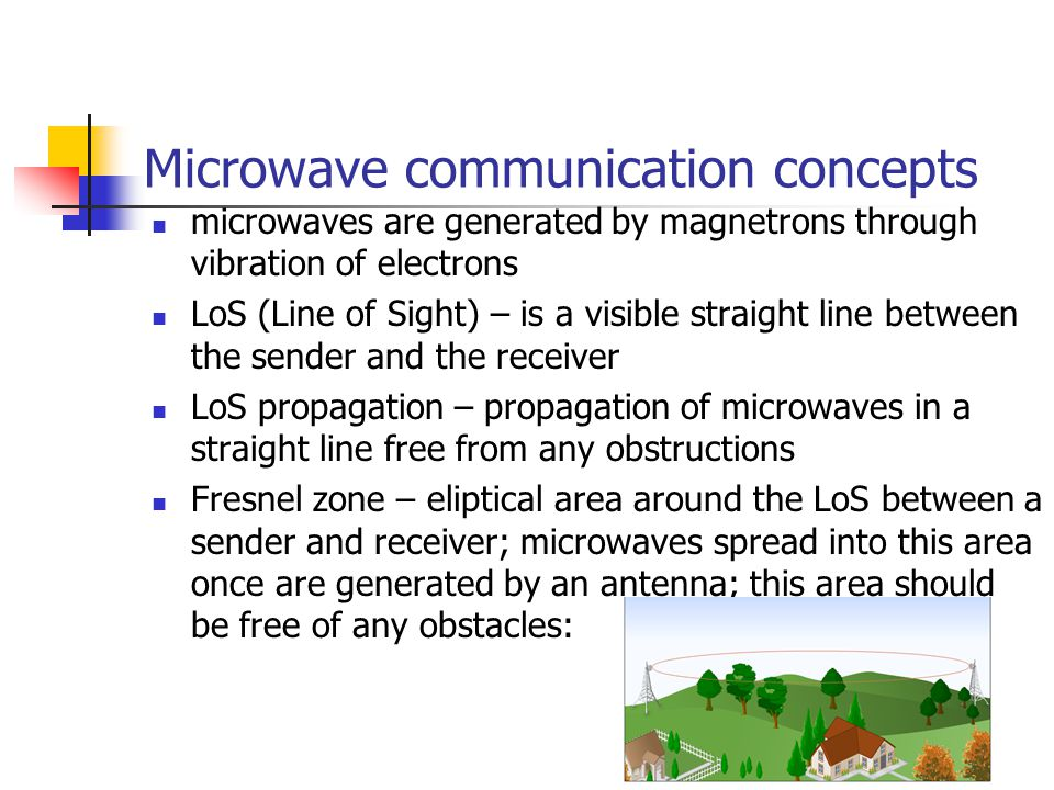microwaves essay All about light-physics essay precious marie t torres 7 - jaena (spj) light  light is part of the electromagnetic spectrum, the spectrum is the collection of all waves, which include visible light, microwaves, radio waves ( am, fm, sw ), x-rays, and gamma rays.