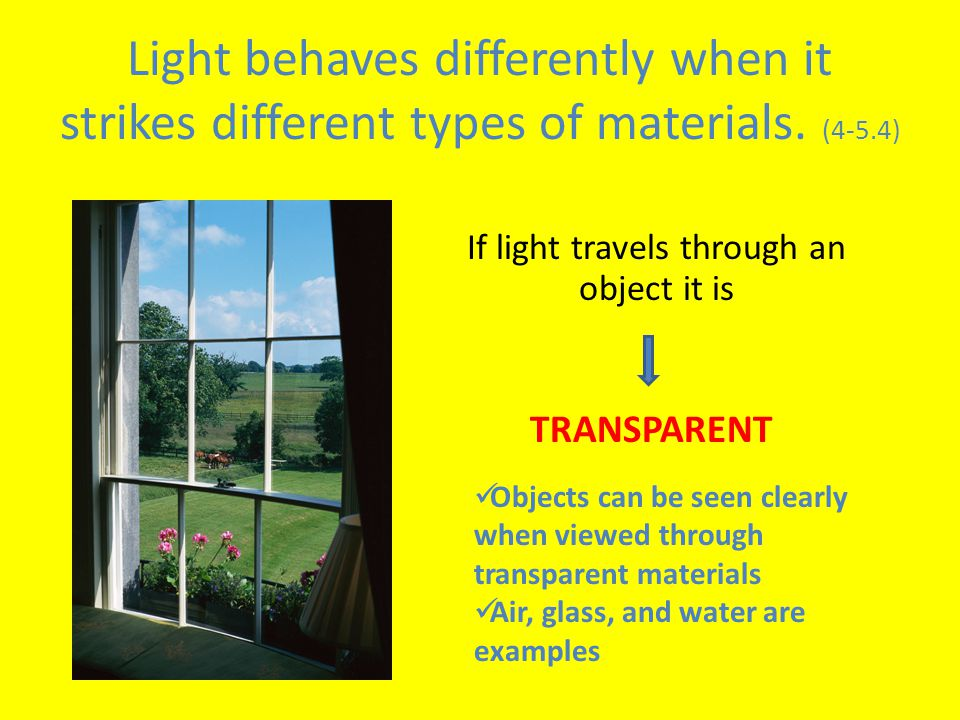 Light behaves differently when it strikes different types of materials.