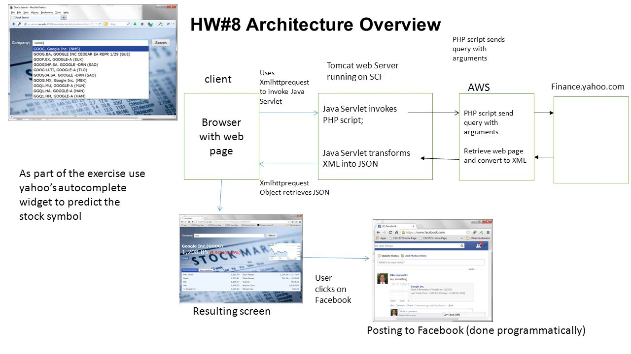 Hints for HW#8  HW#6 Architecture Result of Query GOOG