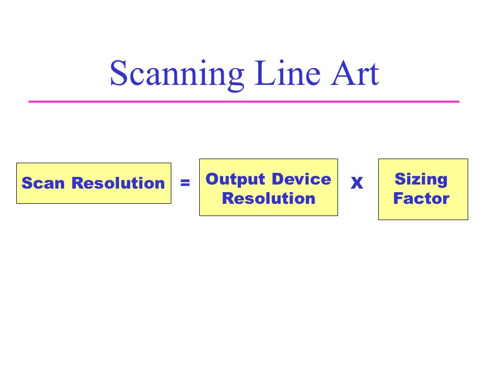 Scanning Line Art Scan Resolution= Output Device Resolution X Sizing Factor