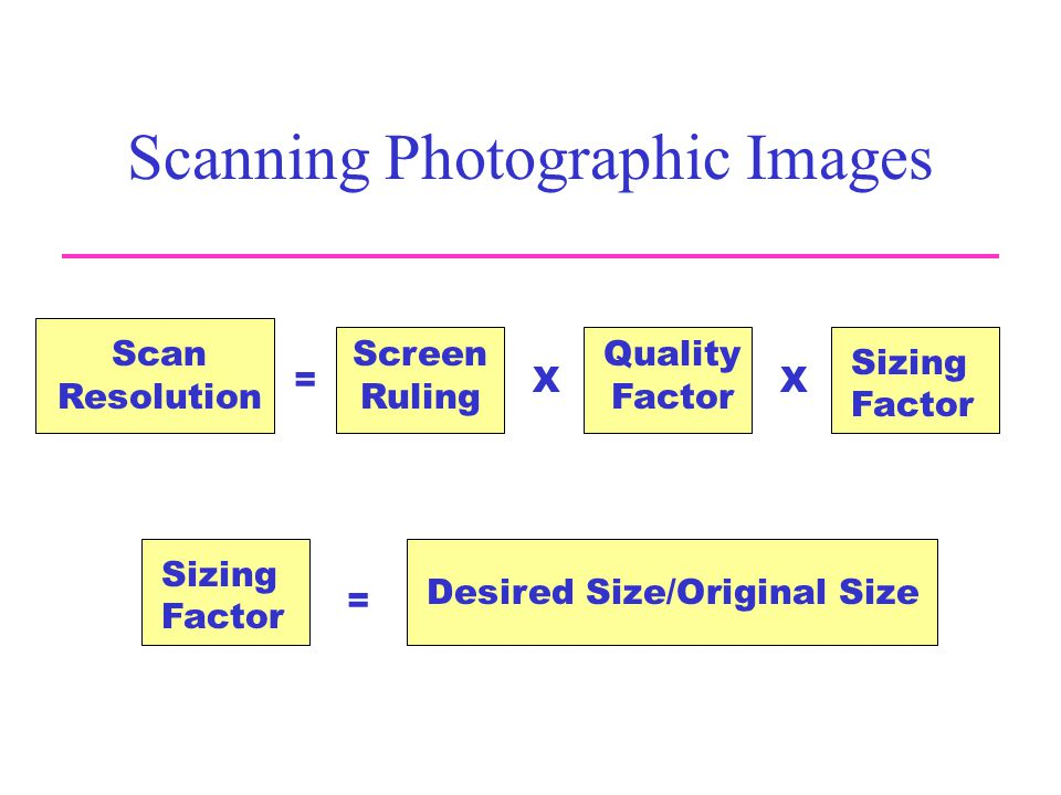 Scanning Photographic Images Scan Resolution = Screen Ruling XX Quality Factor Sizing Factor = Desired Size/Original Size