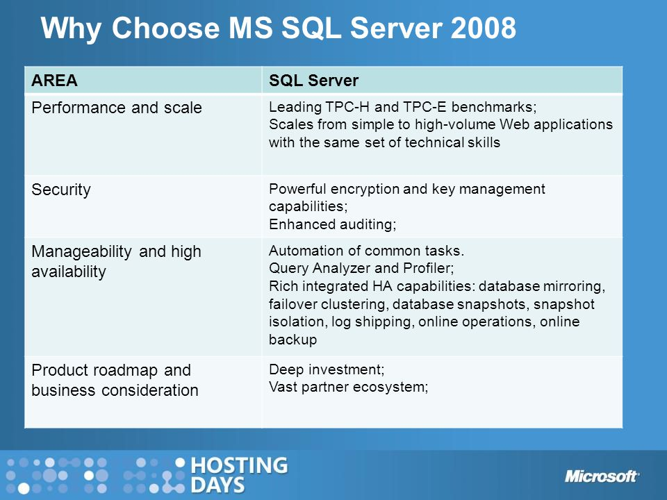 Why Choose MS SQL Server 2008 AREASQL Server Performance and scale Leading TPC-H and TPC-E benchmarks; Scales from simple to high-volume Web applications with the same set of technical skills Security Powerful encryption and key management capabilities; Enhanced auditing; Manageability and high availability Automation of common tasks.