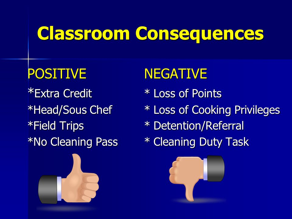Classroom Consequences POSITIVENEGATIVE * Extra Credit* Loss of Points *Head/Sous Chef* Loss of Cooking Privileges *Field Trips* Detention/Referral *No Cleaning Pass* Cleaning Duty Task