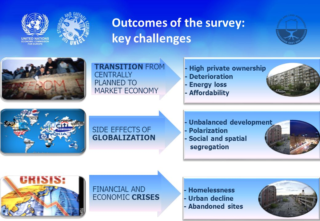 Outcomes of the survey: key challenges - High private ownership - Deterioration - Energy loss - Affordability - High private ownership - Deterioration - Energy loss - Affordability - Unbalanced development - Polarization - Social and spatial segregation - Unbalanced development - Polarization - Social and spatial segregation TRANSITION FROM CENTRALLY PLANNED TO MARKET ECONOMY SIDE EFFECTS OF GLOBALIZATION - Homelessness - Urban decline - Abandoned sites - Homelessness - Urban decline - Abandoned sites FINANCIAL AND ECONOMIC CRISES