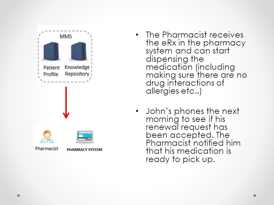 The Pharmacist receives the eRx in the pharmacy system and can start dispensing the medication (including making sure there are no drug interactions of allergies etc..) John's phones the next morning to see if his renewal request has been accepted.