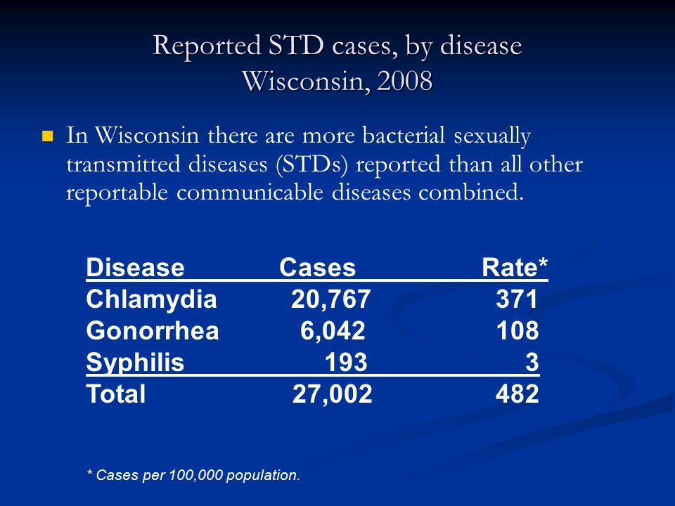 Reported STD cases, by disease Wisconsin, 2008 In Wisconsin there are more bacterial sexually transmitted diseases (STDs) reported than all other reportable communicable diseases combined.