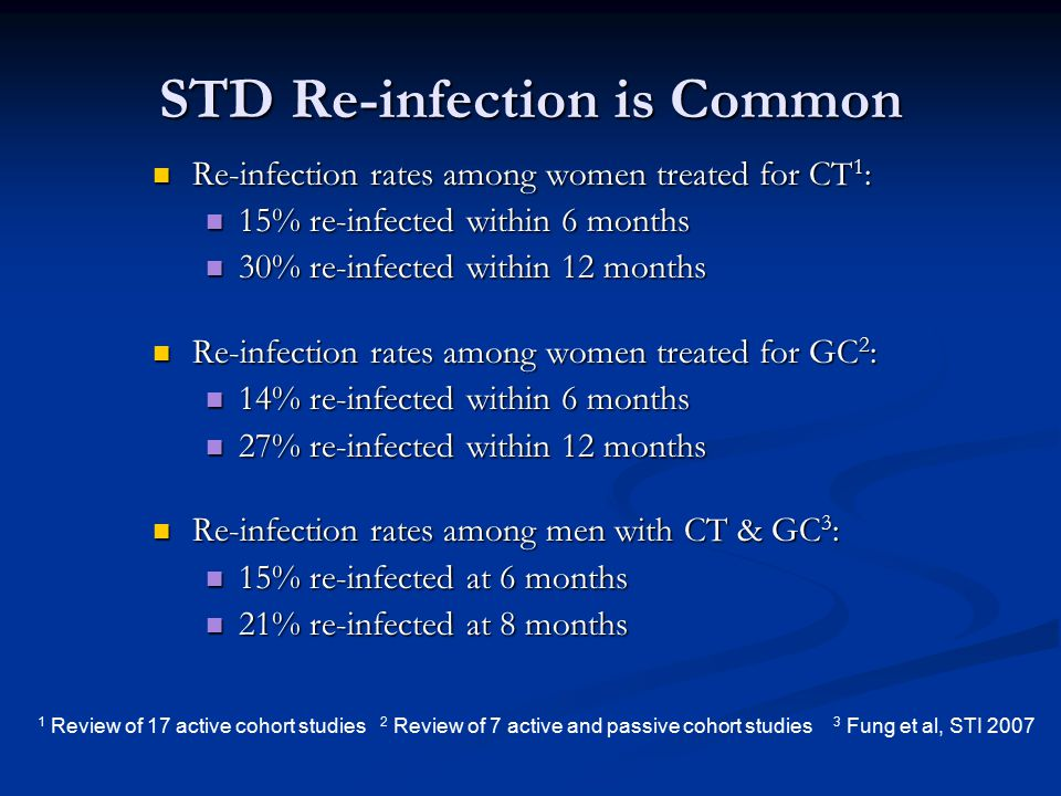 STD Re-infection is Common Re-infection rates among women treated for CT 1 : Re-infection rates among women treated for CT 1 : 15% re-infected within 6 months 15% re-infected within 6 months 30% re-infected within 12 months 30% re-infected within 12 months Re-infection rates among women treated for GC 2 : Re-infection rates among women treated for GC 2 : 14% re-infected within 6 months 14% re-infected within 6 months 27% re-infected within 12 months 27% re-infected within 12 months Re-infection rates among men with CT & GC 3 : Re-infection rates among men with CT & GC 3 : 15% re-infected at 6 months 15% re-infected at 6 months 21% re-infected at 8 months 21% re-infected at 8 months 1 Review of 17 active cohort studies 2 Review of 7 active and passive cohort studies 3 Fung et al, STI 2007