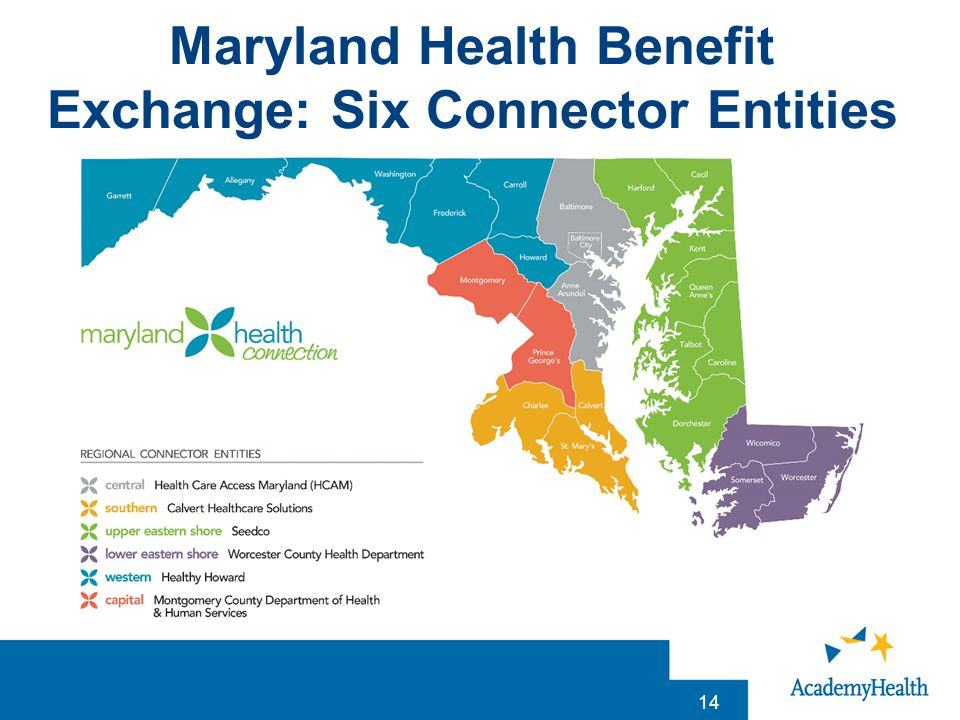 Maryland Health Benefit Exchange: Six Connector Entities 14