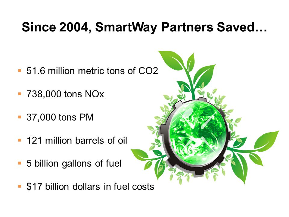 Since 2004, SmartWay Partners Saved…  51.6 million metric tons of CO2  738,000 tons NOx  37,000 tons PM  121 million barrels of oil  5 billion gallons of fuel  $17 billion dollars in fuel costs
