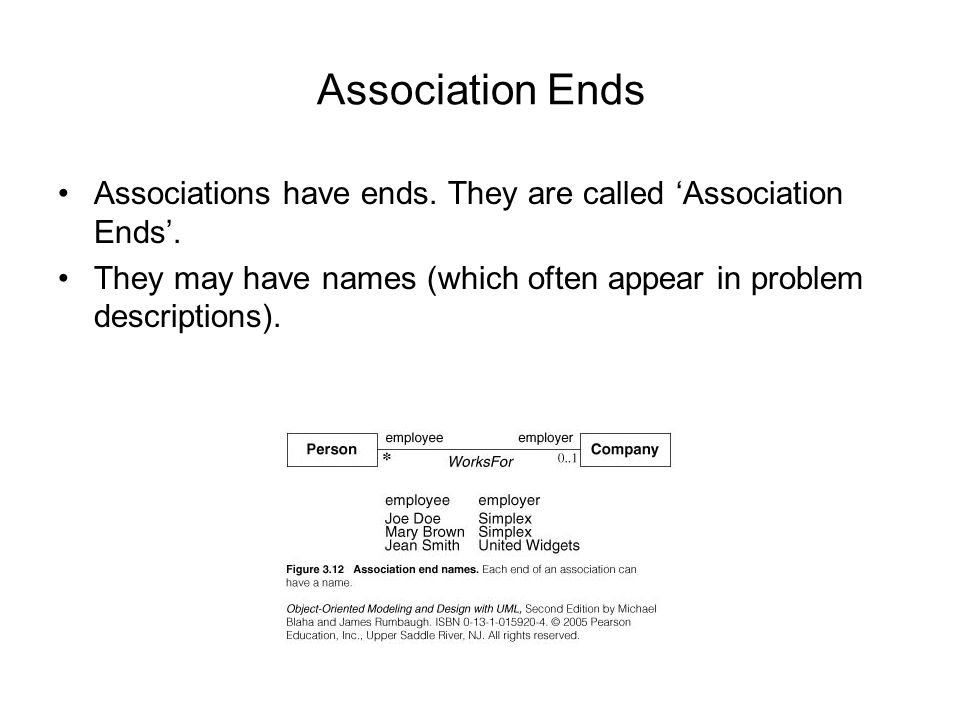 Association Ends Associations have ends. They are called 'Association Ends'.