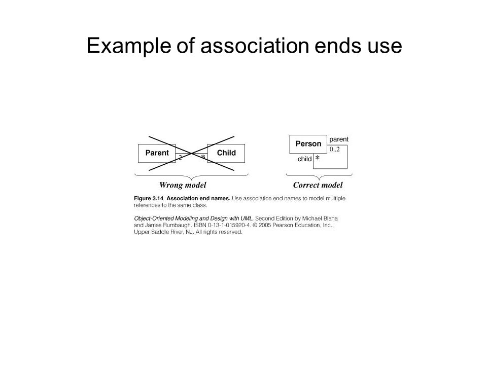 Example of association ends use