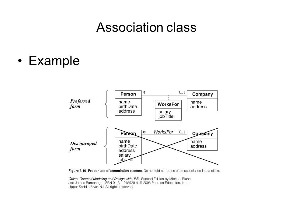 Association class Example