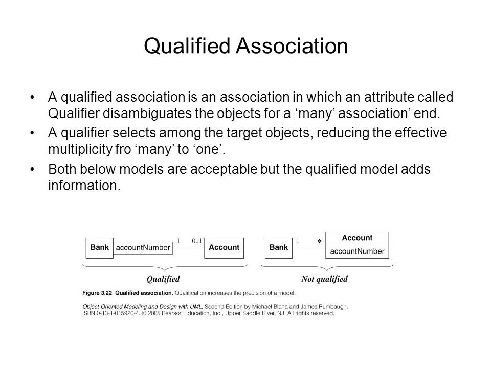 Qualified Association A qualified association is an association in which an attribute called Qualifier disambiguates the objects for a 'many' association' end.