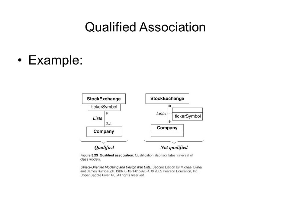 Qualified Association Example: