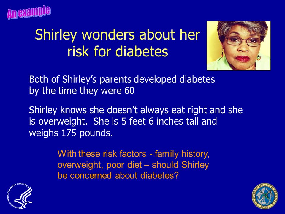 Both of Shirley's parents developed diabetes by the time they were 60 With these risk factors - family history, overweight, poor diet – should Shirley be concerned about diabetes.
